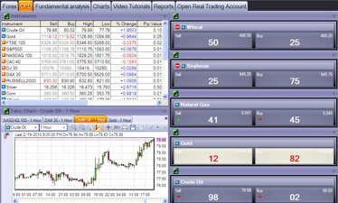 small-5-ava-fx-ravaror.jpg AvaTrade commodities screenshot