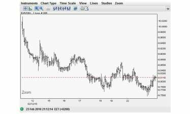 small-diagram-eur-sek.jpg Easy-Forex diagram eur sek screenshot